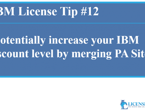 IBM License Discounts and RSVP Levels Explained